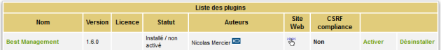 Plugin Best Management installé